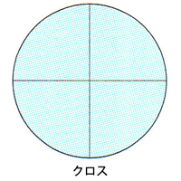 カートン 工作用顕微鏡 [ツールスコープ] オプション スケール [φ19] クロス