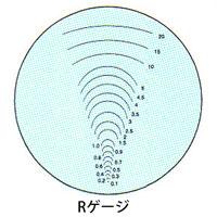 カートン 工作用顕微鏡 [ツールスコープ] オプション スケール [φ19] Rゲージ 顕微鏡 スケール ツールスコープ 目盛 観察 検査 拡大 カートン
