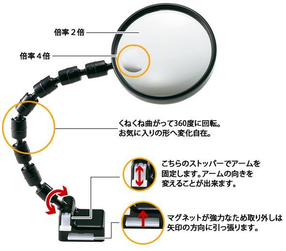 グースネックルーペ マグネット式 スタンドルーペ 拡大鏡