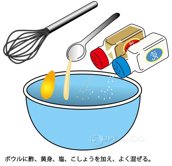 ボウルに酢、黄身、塩、こしょうを加え、よく混ぜる。
