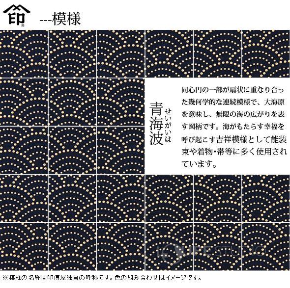 模様-青海波