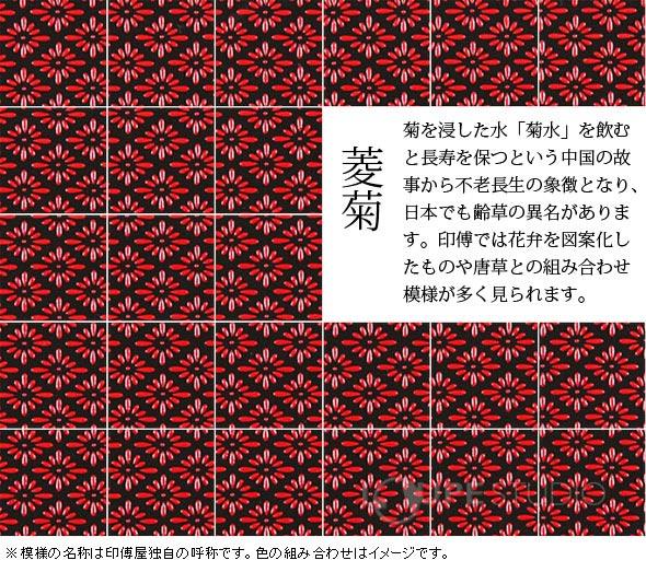 模様-菱菊