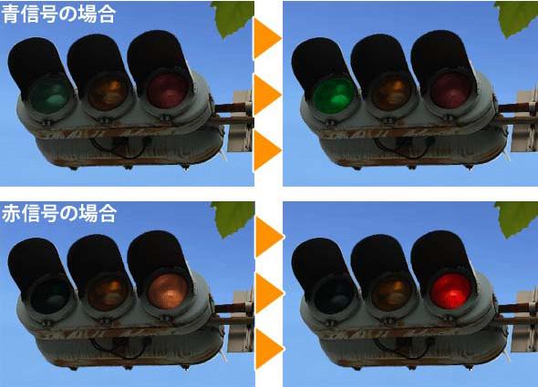 信号レンズ効果