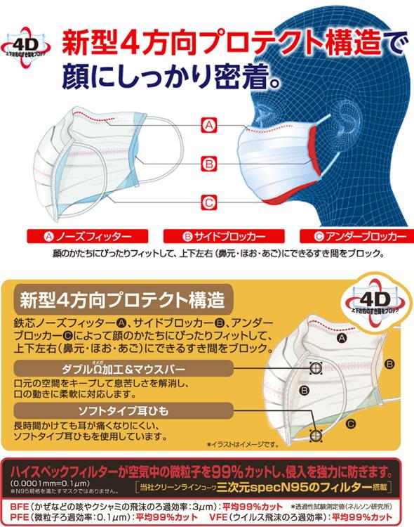 三次元高密着マスクの特長