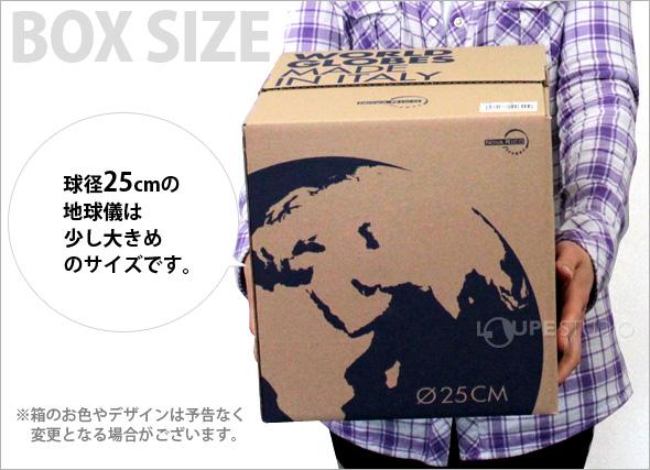 箱の大きさ