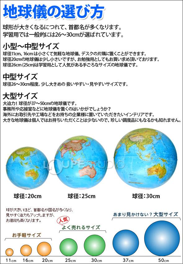 地球儀のサイズについて