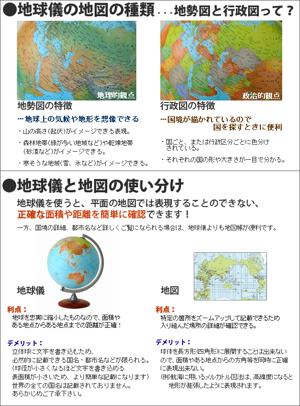 地球儀と地図について