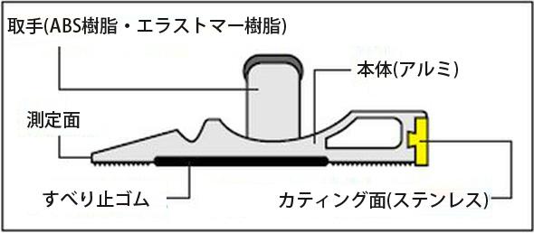 アルミカッター定規 カット師 60cm併用目盛 65086 定規 カッター定規 ステン鋼 シンワ測定:ルーペスタジオ