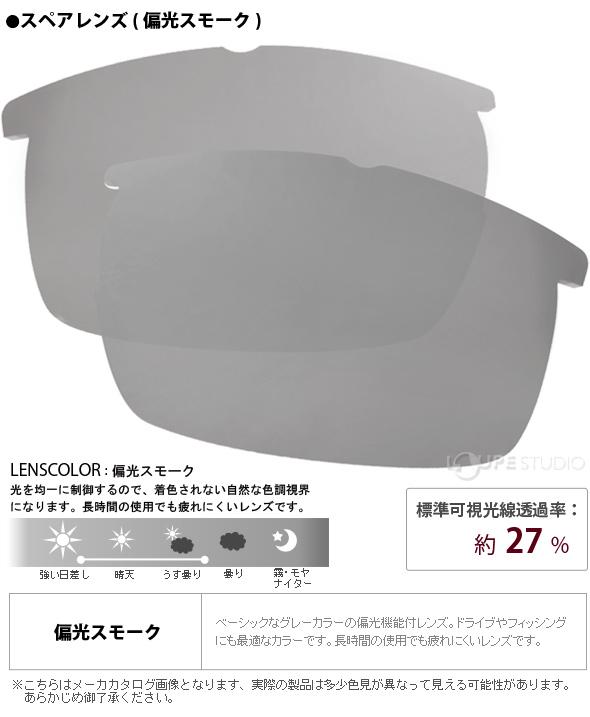 石川遼選手使用レンズシェイプ