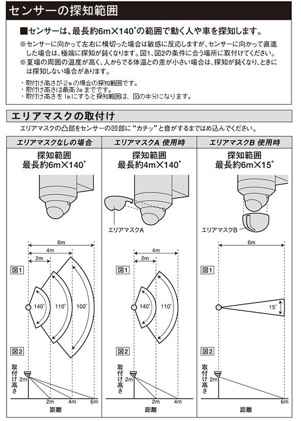 センサー探知の範囲