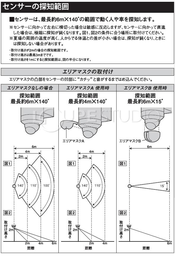 センサーの探知範囲