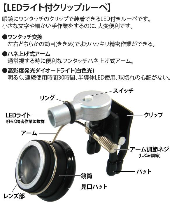 LEDライト付クリップルーペのご紹介
