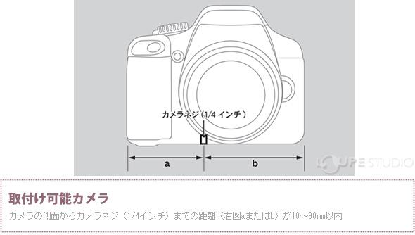取付け可能カメラ