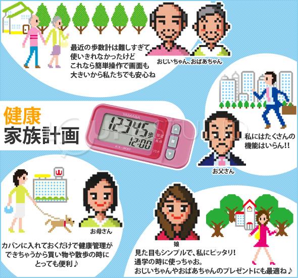 健康家族計画