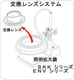 ワンタッチ交換の図2