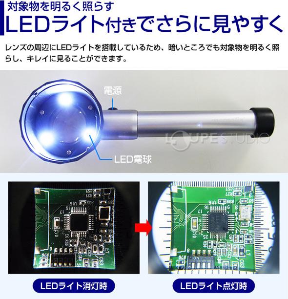 LED付き