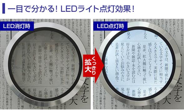 LED点灯でよりくっきり拡大