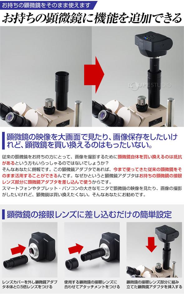 お持ちの顕微鏡に機能を追加できる