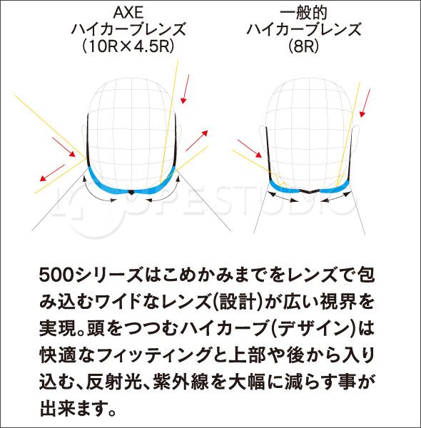 AXEハイカーブレンズ(10R×4.5R)
