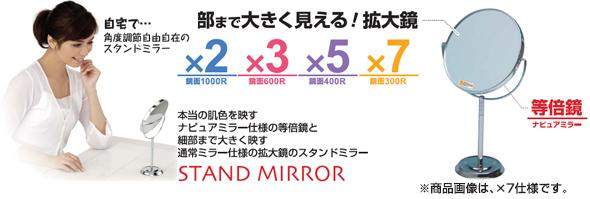 スタンドタイプの拡大鏡