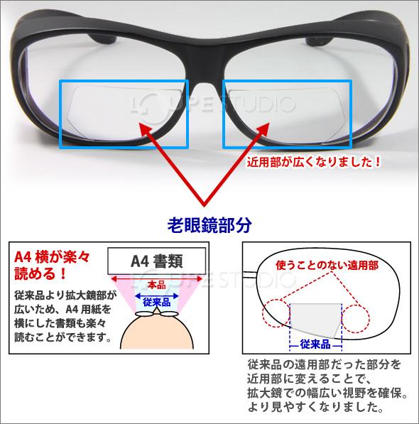 老眼鏡部分