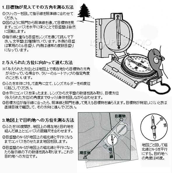1.目標物が見えてその方角を測る方法