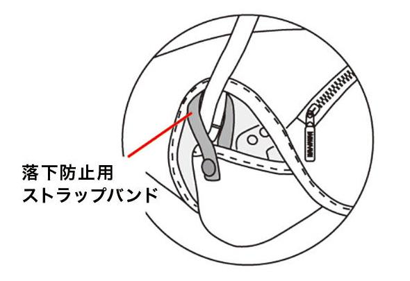 落下防止用ストラップバンドを装備