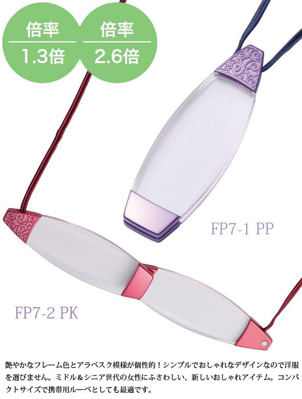 ニコンペンダントルーペFP7のご紹介