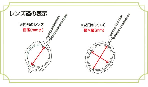 レンズ径の表示