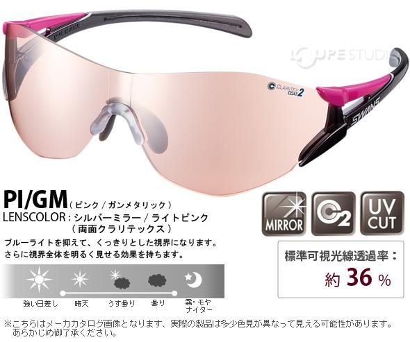PI/GM