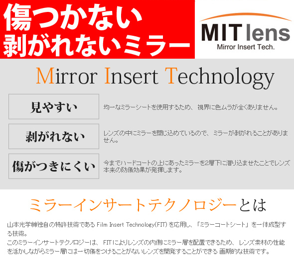 Mirror Insert Technologyの効果