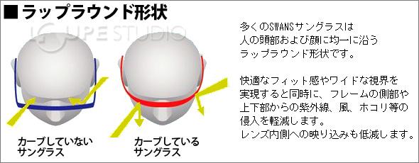 ラップラウンド形状・ジャパンフィット