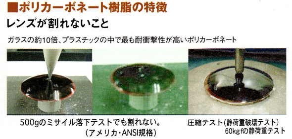ポリカーボネート樹脂