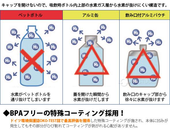 BPAフリーの特殊コーティング採用!