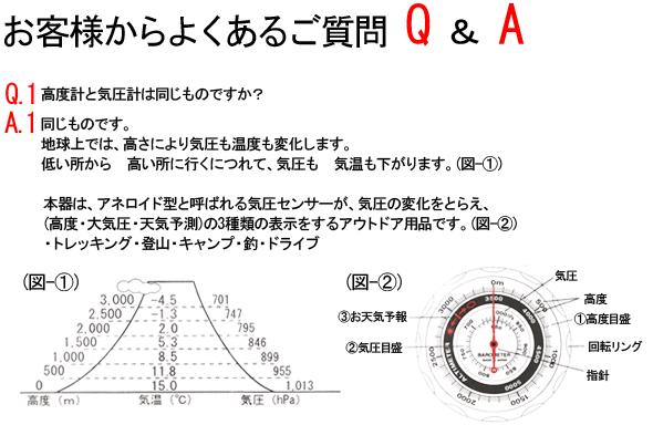 高度計と気圧計は同じものですか?