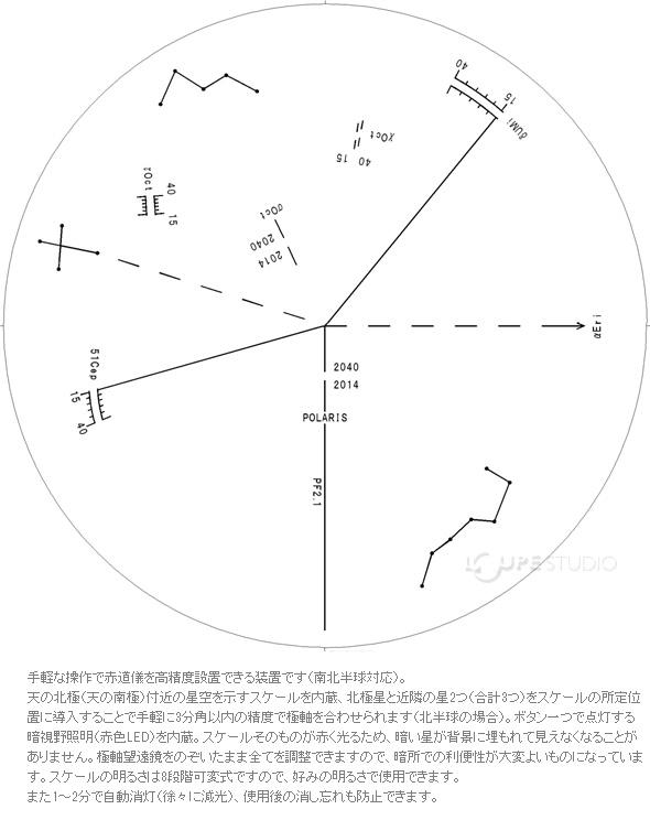 AXJ赤道儀の特長
